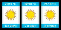 Výhled počasí pro místo Six-Fours-les-Plages na Slunečno.cz