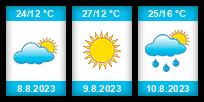 Výhled počasí pro místo Grenoble na Slunečno.cz