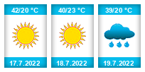 Výhled počasí pro místo Toulouse na Slunečno.cz