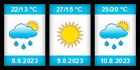 Výhled počasí pro místo Orléans na Slunečno.cz