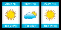 Výhled počasí pro místo Mytiléna na Slunečno.cz