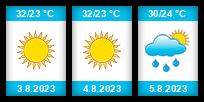 Výhled počasí pro místo Kavala na Slunečno.cz