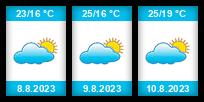Výhled počasí pro místo Rimini na Slunečno.cz
