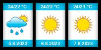 Výhled počasí pro místo Neapol na Slunečno.cz