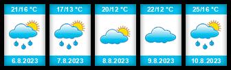 Výhled počasí pro místo Komárno na Slunečno.cz