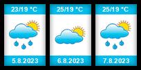 Výhled počasí pro místo Pisa na Slunečno.cz