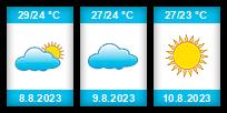 Výhled počasí pro místo Faro na Slunečno.cz