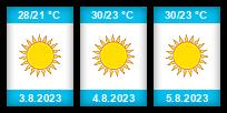 Výhled počasí pro místo Vila Real de Santo António na Slunečno.cz