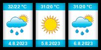 Výhled počasí pro místo Iasi na Slunečno.cz