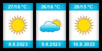 Výhled počasí pro místo Samara na Slunečno.cz