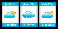 Výhled počasí pro místo Sevilla na Slunečno.cz