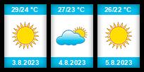Výhled počasí pro místo Málaga na Slunečno.cz
