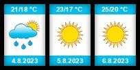 Výhled počasí pro místo La Coruña na Slunečno.cz