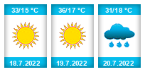 Výhled počasí pro místo Ženeva na Slunečno.cz