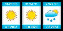 Výhled počasí pro místo Oděsa na Slunečno.cz