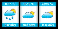 Výhled počasí pro místo Ctiněves na Slunečno.cz
