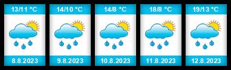 Výhled počasí pro místo Račice (okres Litoměřice) na Slunečno.cz