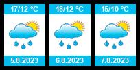 Počasí Roudnice nad Labem - Slunečno.cz