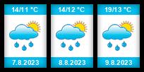 Výhled počasí pro místo Pětikozly na Slunečno.cz