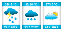Výhled počasí pro místo Sedlnice na Slunečno.cz
