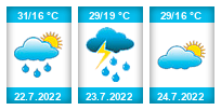 Výhled počasí pro místo Dlouhopolsko na Slunečno.cz