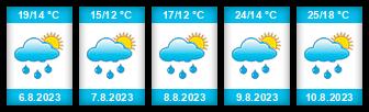 Výhled počasí pro místo Křečkov na Slunečno.cz