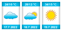 Výhled počasí pro místo Velenice (okres Nymburk) na Slunečno.cz