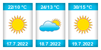 Výhled počasí pro místo Václavovice na Slunečno.cz