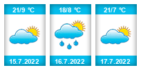 Výhled počasí pro místo Rotava na Slunečno.cz
