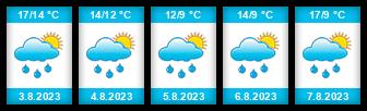 Výhled počasí pro místo Dehtáře na Slunečno.cz