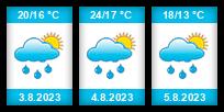 Výhled počasí pro místo Rožumberok na Slunečno.cz
