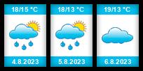 Výhled počasí pro místo Sázava (okres Benešov) na Slunečno.cz