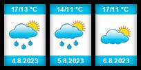 Výhled počasí pro místo Vyskytná na Slunečno.cz