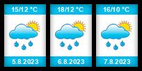 Výhled počasí pro místo Křenovice (okres Písek) na Slunečno.cz