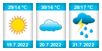 Výhled počasí pro místo Nevězice na Slunečno.cz