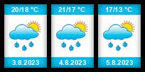 Výhled počasí pro místo Šlapanice (okres Brno-venkov) na Slunečno.cz