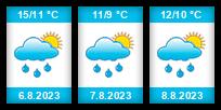 Výhled počasí pro místo Tálín na Slunečno.cz