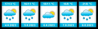 Výhled počasí pro místo Tojice na Slunečno.cz