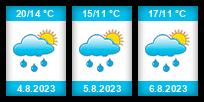 Výhled počasí pro místo Nečtiny na Slunečno.cz