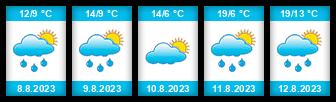 Výhled počasí pro místo Rybnice na Slunečno.cz