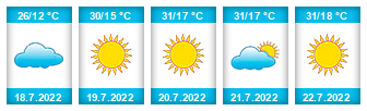 Výhled počasí pro místo Herink na Slunečno.cz