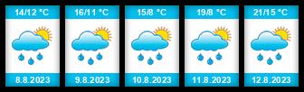 Výhled počasí pro místo Jenštejn na Slunečno.cz