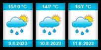 Výhled počasí pro místo Nupaky na Slunečno.cz