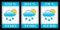 Výhled počasí pro místo Trenčín na Slunečno.cz
