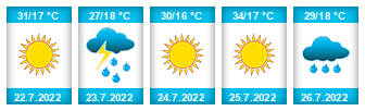 Výhled počasí pro místo Kadaň na Slunečno.cz