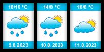 Výhled počasí pro místo Měrovice nad Hanou na Slunečno.cz
