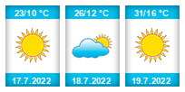 Výhled počasí pro místo Vodňany na Slunečno.cz