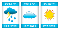 Výhled počasí pro místo Troubky (Přerov) na Slunečno.cz