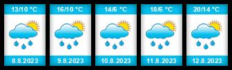 Výhled počasí pro místo Petrovice (Příbram) na Slunečno.cz