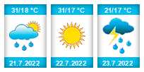 Výhled počasí pro místo Zdice na Slunečno.cz